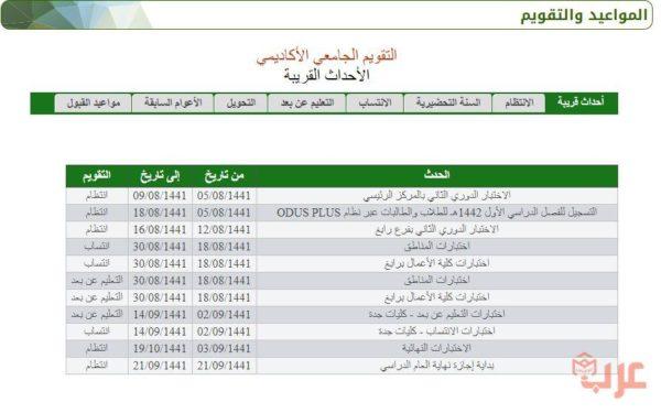 جدول اختبارات جامعة الملك عبدالعزيز تعليم عن بعد 1441 عرب بوكس