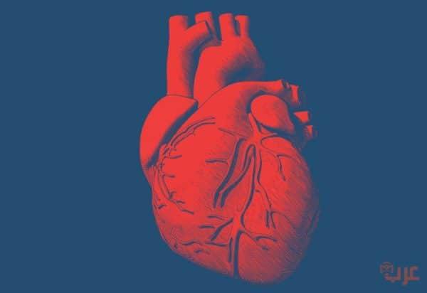 حالات شفيت من ضعف عضلة القلب