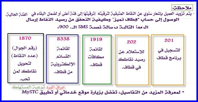 كيف اعرف نقاط قطاف عرب بوكس
